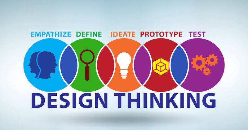 IL DESIGN THINKING